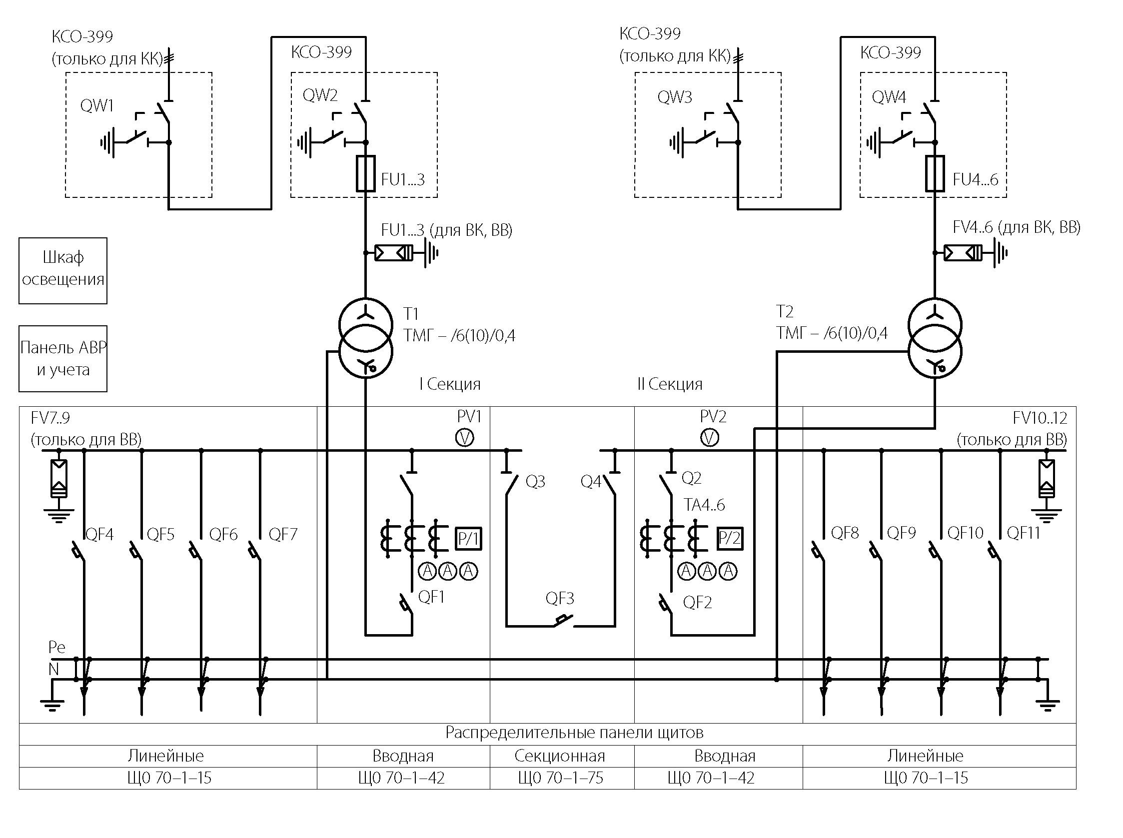 Обозначение пакетного выключателя на однолинейных схемах